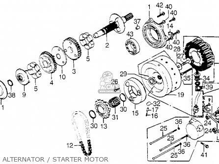 Motor, Starter photo