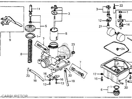 VALVE SET, THROTTLE