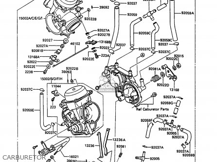 17 Hp Briggs Stratton Wiring Diagram Hecho