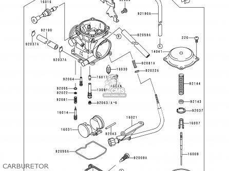 klx 110 carburetor diagram | Diarra