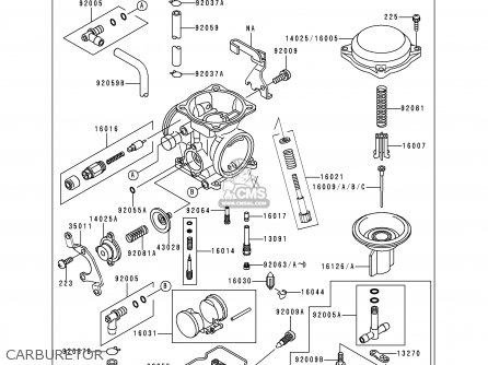 Kenmore Range Wiring Diagram: Kawasaki Motorcycles 900 Wiring Diagram At Galaxydownloads.co
