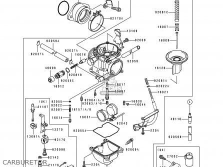 Honda Fourtrax Carburetor Schematics besides 87 Honda 125 Trx Wiring Diagram likewise Elegant New Kawasaki Bayou 300 Carburetor Adjustment Wiring Diagram And Fuse Box Deals Images also Wiring Diagrams For Kawasaki 300 together with 1980 Suzuki Gs 450 Wiring Diagram. on kawasaki bayou wiring diagram