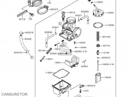 Bayou 220 carburetor diagram electrical work wiring diagram kawasaki bayou 220 carburetor problems david batty the garage rh davidbattythegarage com 1995 kawasaki bayou 220 carburetor diagram kawasaki bayou 220 carb cheapraybanclubmaster Images