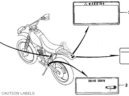 LABEL,DRIVE CHAIN