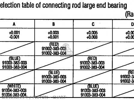 (91001KY7003) B/BRG RAD N/COM