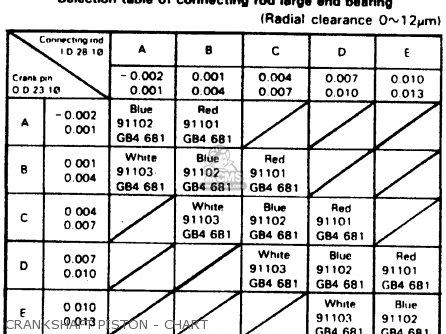 (13051098772) RING SET,PISTON (1.00)