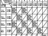 Small Image Of Crankshaft   Piston - Chart