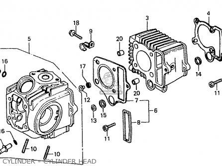 Guide, In.valve photo
