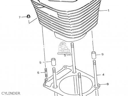 Cylinder photo