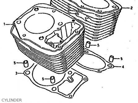Cylinder, Rear photo