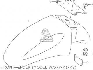 Fender, Fr photo