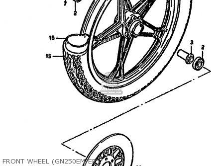 Balancer, Wheel (b) photo