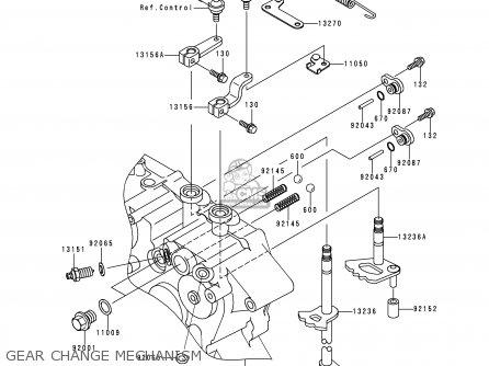 Bushing-meter Gear photo
