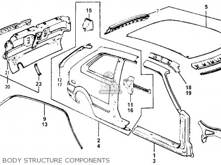 1977 Corvette Door Panel Diagram