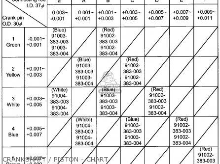 Honda Atc110 1982 c Usa Crankshaft   Piston - Chart