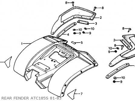 honda atc185s 1982 c usa parts lists and schematics rear fender atc185s 81 83