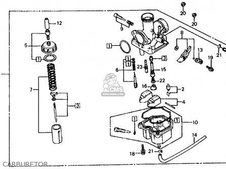 breathtaking 1983 honda atc 200 wiring diagram photos best image honda atc 70 wiring diagram colorful wiring diagram 1986 honda big red embellishment schematic