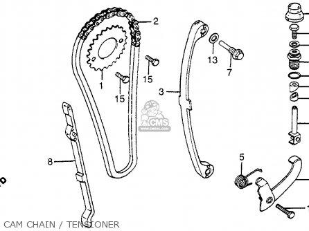 1999 Polaris Ranger Wiring Diagram further Make Your Own Wiring Diagram Online further Wiring Diagram Moreover Clifford Alarm Diagrams On further Red Shift Diagram besides Wiring Diagram For 1984 Honda Shadow. on wiring diagram honda big red