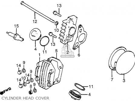 Honda Atc70 1985 F Usa Parts Lists And Schematics