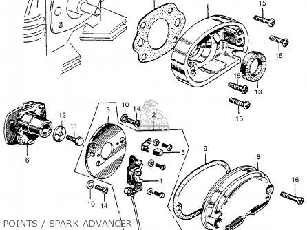 honda ca175 wiring diagram home wiring diagrams honda ca175k0 1968 usa parts lists and schematics basic motorcycle wiring diagram honda ca175 wiring diagram