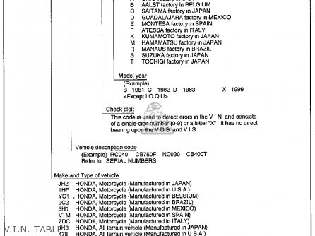 Honda Cb1000c 1000 Custom 1983 d Usa V i n  Table