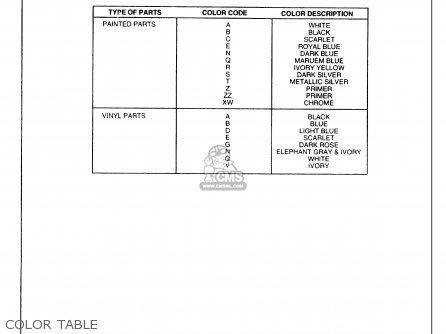 honda cb1100f super sport 1983 (d) usa parts lists and schematicshonda cb1100f super sport 1983 (d) usa color table