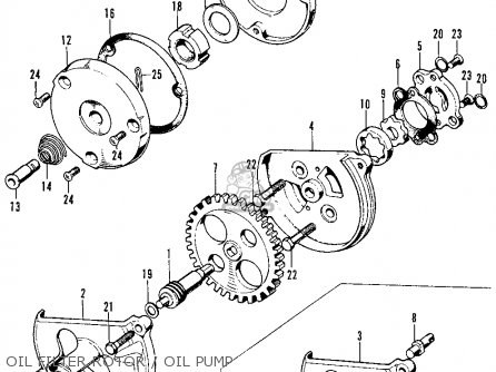 Honda CB125S S2 1975 USA parts lists and schematics on sincgars radio configurations diagrams, internet of things diagrams, honda motorcycle repair diagrams, gmc fuse box diagrams, snatch block diagrams, friendship bracelet diagrams, battery diagrams, smart car diagrams, lighting diagrams, motor diagrams, pinout diagrams, series and parallel circuits diagrams, hvac diagrams, troubleshooting diagrams, electronic circuit diagrams, transformer diagrams, engine diagrams, led circuit diagrams, electrical diagrams, switch diagrams,