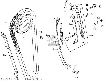 Model T Coil Schematic