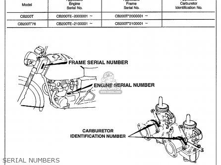 Honda Cb200t 1976 Usa Serial Numbers