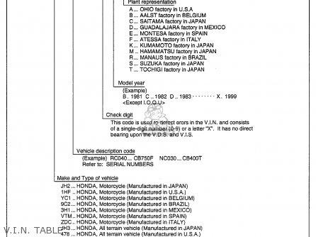 Honda Cb200t 1976 Usa V i n  Table