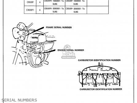 Honda Cb350f Four 1972 Usa Serial Numbers