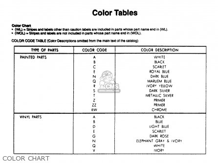 Honda Cb350f  Four u s a  Color Chart