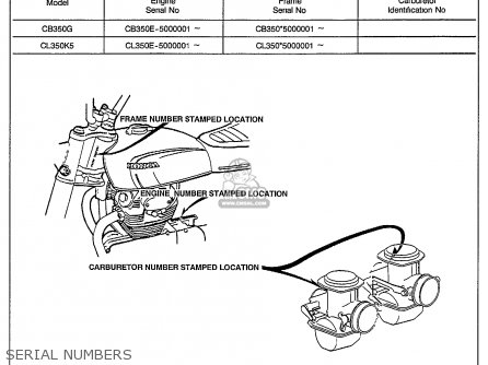 1971 Honda Sl125 Wiring Diagram together with Nissan Parts Catalog With Part Numbers further Basic Wiring Diagrams For Motorcycles likewise Air  pressor as well T10767366 Remove head cylinder from 2000. on simple wiring diagram for motorcycles