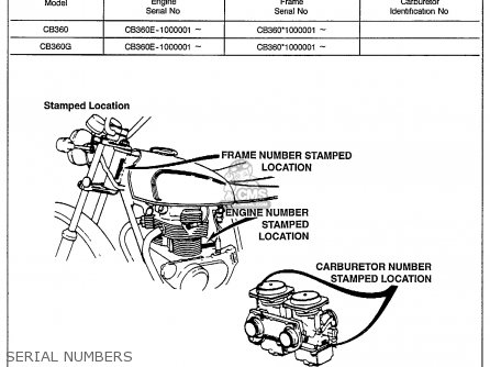 Outboard Engine Wiring Diagram as well 1973 Omc Sterndrive Wiring Diagram together with Evinrude Outboard Motor Serial Number Locations further Ignition Switch Diagram Lucas Wiring Universal Tractor Divine besides Johnson Outboard Motor Troubleshooting. on ignition wiring diagram johnson outboard
