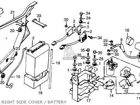 Parts Diagram H2 Hummer