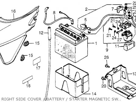 Honda Cb650sc Nighthawk 650 1983 d Usa Right Side Cover   Battery   Starter Magnetic Switch