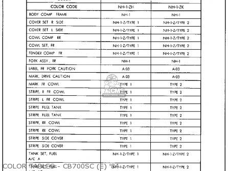Honda Cb700sc Nighthawk S 1986 g Usa Color Tables - Cb700sc e 84