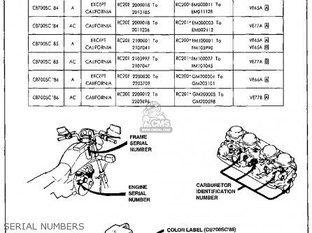 Honda Cb700sc Nighthawk S 1986 g Usa Serial Numbers