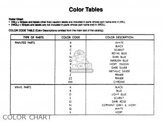 Honda Cb750 Four K4 Usa Color Chart