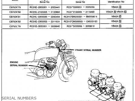 Honda Cb750k 750 Four K 1979 Usa Serial Numbers