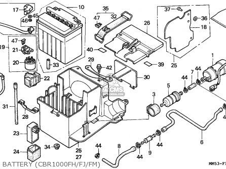 1988 Honda Cbr Ledningsdiagram