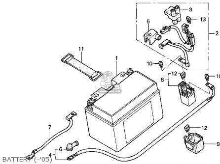 honda cbr1000rr repsol 2005 5 usa parts lists and schematics Honda CBR Extended Swingarm battery 05