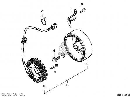 Generac Engine Parts Diagram besides Honda Gx390 Engine Wiring Diagram as well Honda Gx390 Coil Wiring Diagram additionally 1979 F150 Brakes Diagram in addition Honda Metropolitan Wiring Diagram. on honda gx160 generator wiring diagram
