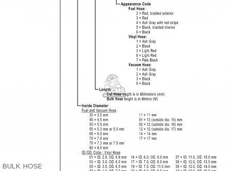 BULK HOSE - CBR600F2 SUPERSPORT 1991 (M) USA