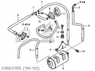 Ac Fuel Pump Model C