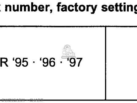 Honda Cbr900rr Cbr 1995 Usa Swingarm - Chart