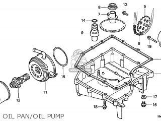 Fire Engine Pump Model