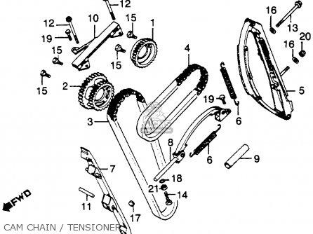 Honda Cbx1000 Supersport 1979 Z Usa Parts Lists And Schematics