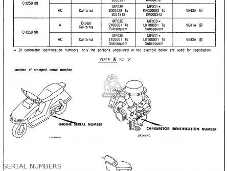 Xr250r Engine further Honda Helix Cn250 Carburetor Diagram also Honda Tlr200 Wiring Diagram also Honda Family Motor additionally Wiring Diagram Honda Cb100. on honda elite 250 engine wiring diagram