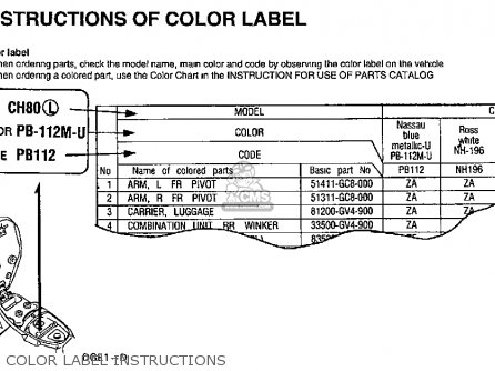Honda Ch80 Elite 80 1985 f Usa Color Label Instructions